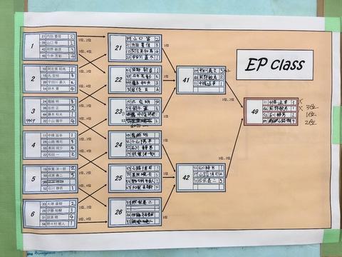 5D2B2A64-18A9-4D58-B759-455FE376F2EF.jpeg