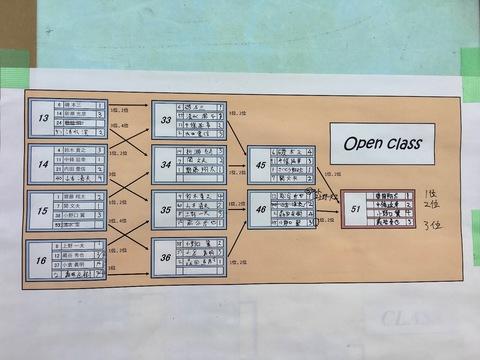C7CED0E7-70F4-4FB4-A7E1-6C108EE3159E.jpeg